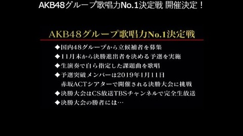 【AKB48G】TBS竹中「ファンの力で争う企画は飽きた実力でやる企画がドキュメンタリー的にいい」と発言