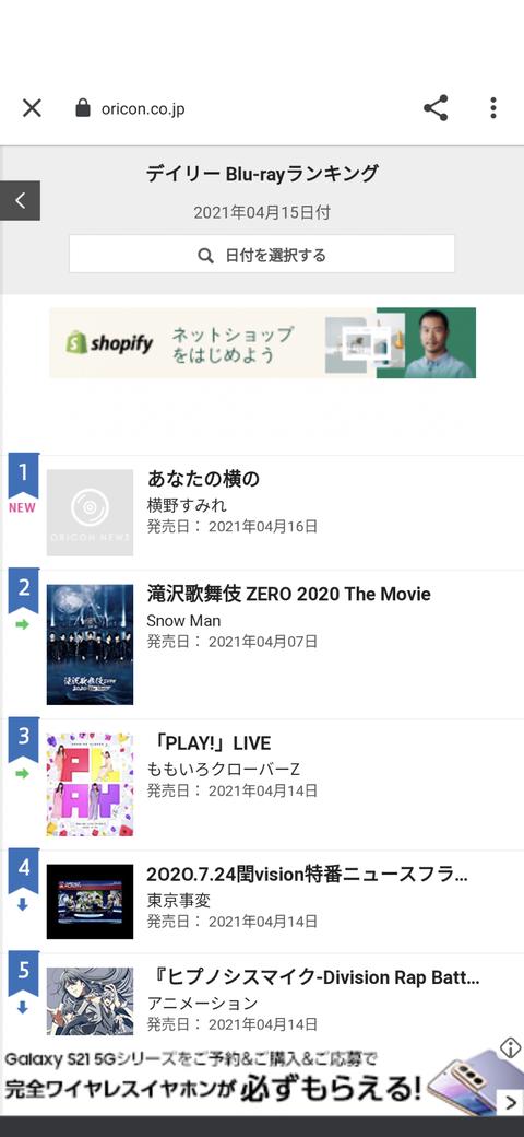 【NMB48】横野すみれ「あなたの横の」Blu-rayがオリコンデイリー1位、DVDがオリコンデイリー2位wwwwww