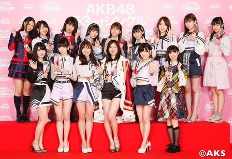 【AKB48】この夏のスケジュール、握手会ばっかじゃねーかwww