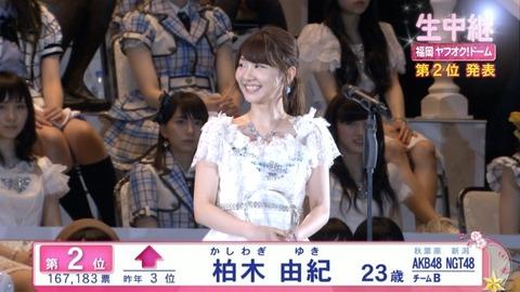 【AKB48総選挙】来年は選抜がさらに4枠空きそうな件【柏木高橋宮澤高柳】