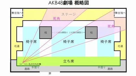 【AKB48】劇場公演で座れなくなるのはビンゴ何巡目から?