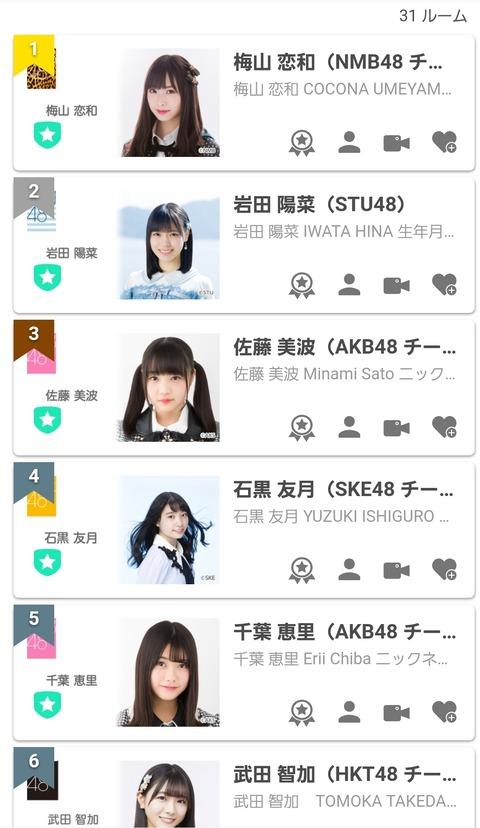 【SHOWROOM】NMB48さん、5連勝が現実味を帯びてくる!!!【TGCイベント】