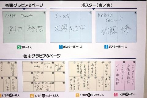 【AKB48G】巨乳なのに水着グラビアの仕事が少ないメンバーと言えば誰?