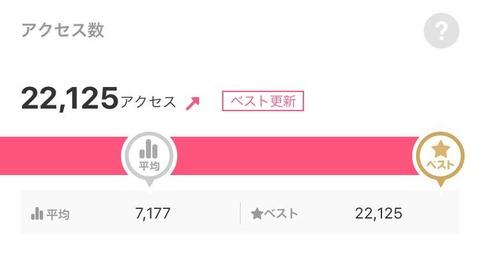 【AKB48】さっほー「水着オフショでブログアクセス3倍になったぞ」【岩立沙穂】