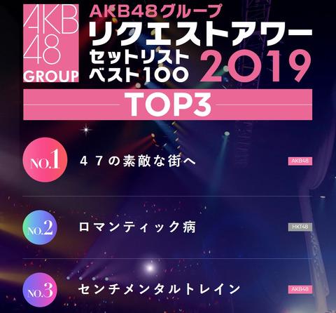 「AKB48グループリクエストアワー セットリストベスト100 2019」総括スレ