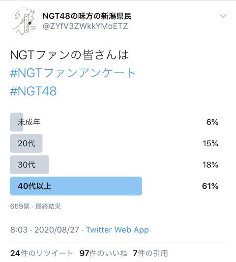 【知ってた定期】NGTオタの年齢層が明らかになってしまうwww