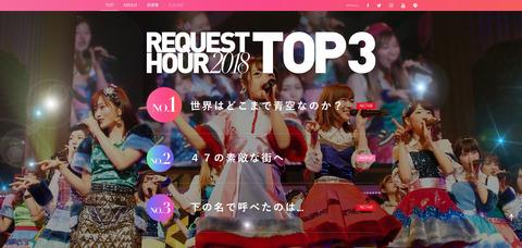 【AKB48G】リクアワって今年で最後にしても良くない?
