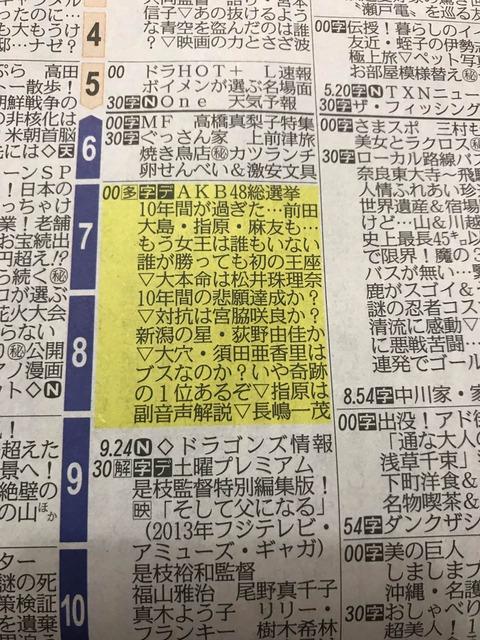 【SKE48】フジテレビ酷過ぎwww「須田亜香里はブスなのか?」【AKB48総選挙】