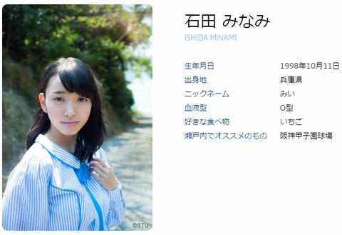 【STU48】石田みなみがナプキンを豪快に晒すwwwwww【動画あり】