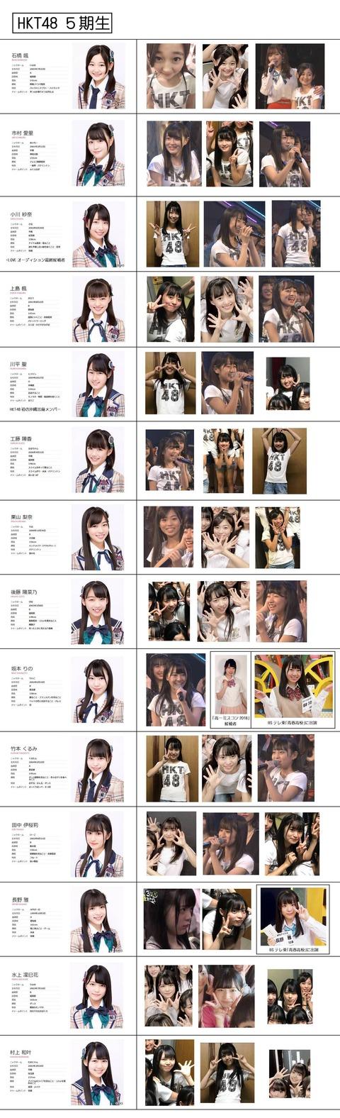 【朗報】HKT48の5期生が逸材ばかりな件