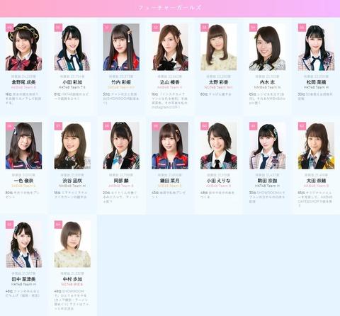 screenshot-www.akb48.co.jp-2018.06.16-17-56-46