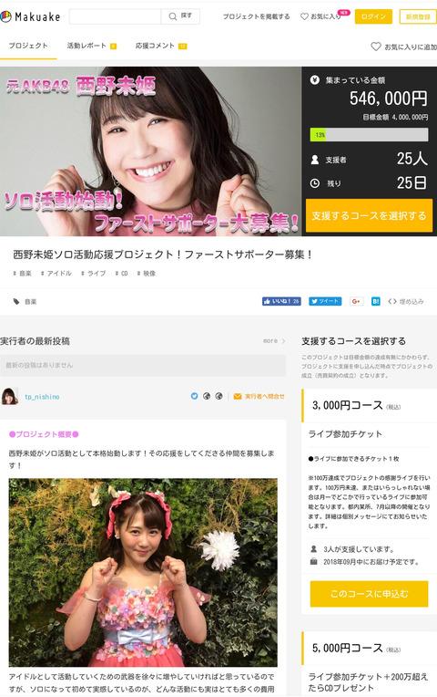 【悲報】元AKB48西野未姫がクラウドファンディングで寄付を募るも、目標の13%か集まらない・・・