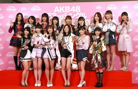 【AKB48】マジで今年の総選挙シングルどうすんの?