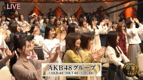 【AKB48G】この先生キノコる為にやらなければいけない事