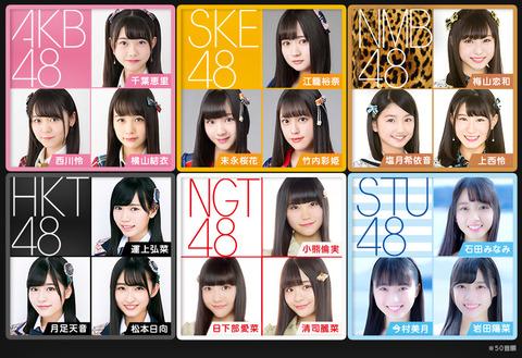 【AKB48G】春フェスの「GYAO!選抜」が発表されたけど人選どう思った?