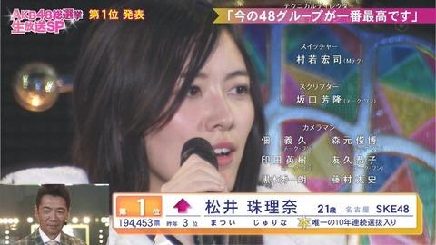 【AKB48】握手売上とか運営の忖度で選抜決めるのもう辞めにしないか?そろそろファンが選抜決めようぜ