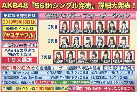 【HKT48】AKB48選抜の支店枠に入れるべきHKTメンバー