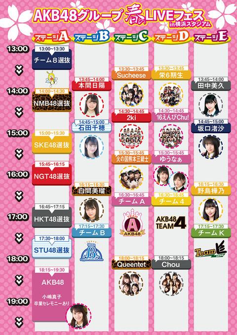 【4月27日】「AKB48グループ 春のLIVEフェス」Gyaoで無料生配信決定!!!