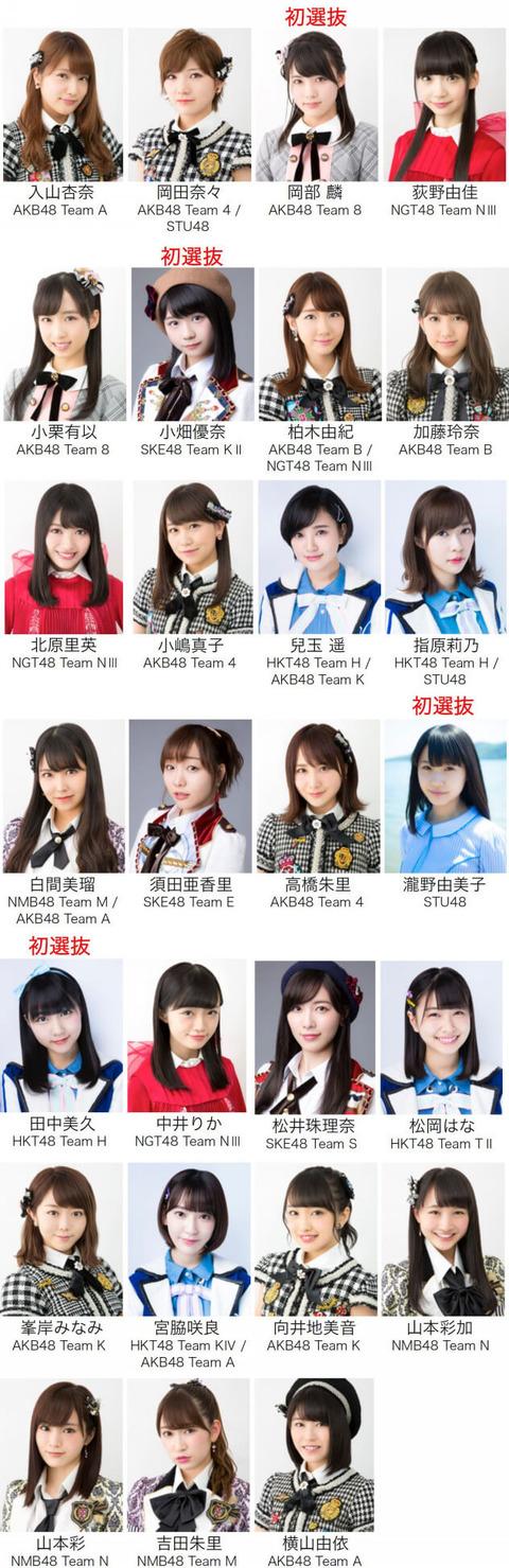 【AKB48】50th選抜28人の内AKBは12人←あと4人くらいいけるだろ