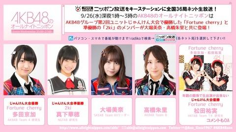 【AKB48】今夜のオールナイトニッポンは多田京加、真下華穂、大場美奈、高橋朱里でじゃんけん大会SP