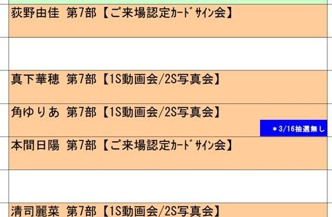 【悲報】NGT48角ゆりあちゃんが可哀想すぎる・・・