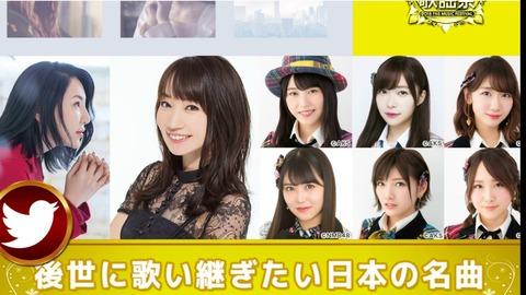 AKB48Gが出演する歌番組で「SKEだけ蚊帳の外」って、もう当たり前になってきたな