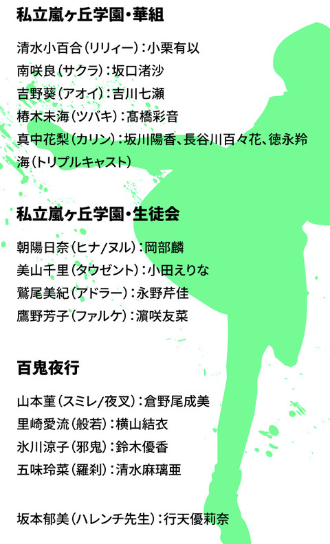 【AKB48】マジムリ学園が、男塾みたいになってるwwwwww