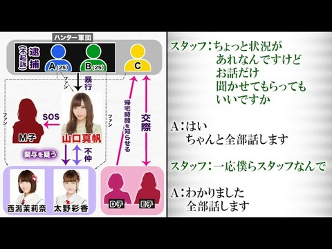 【朗報】NGT48最新曲がyoutubeで100万回再生突破www【録音データフル音声】