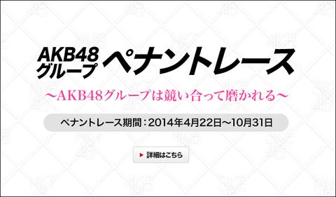 【AKB48G】各チームでペナントレースみたいなことしたら面白くないか?