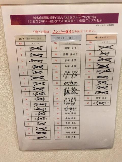 【悲報】AKB48G博多座「仁義なき戦い」のグッズ完売状況が残酷wwwwww