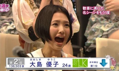 【AKB48G】総選挙で卒業発表しそうなメンバー
