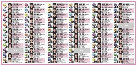 【AKB48G】ドラフト3期とかいう大量の一般人を見てると、ドラフト会議の日に戻ってやり直したくなる