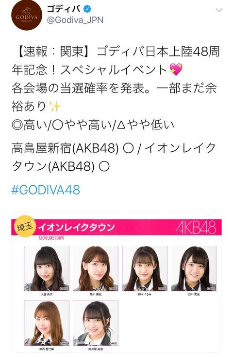 【AKB・NMB・HKT】GODIVA日本上陸48周年イベントの各会場別当選確率が発表される