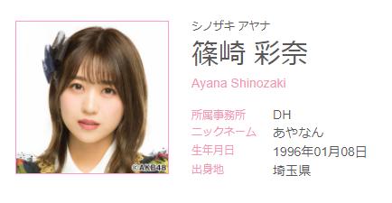 【悲報】AKB48篠崎彩奈の所属事務所がDH表記に変更される【事務所移籍?】