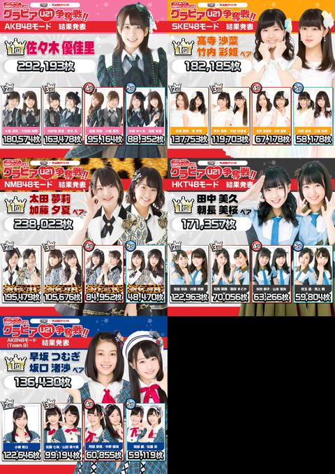 AKB48公式音ゲー×FLASHスペシャルグラビア争奪戦が今年も開催!
