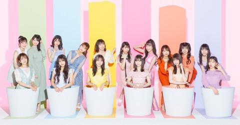 【朗報】NMB48劇場再開「オンライン生誕祭開催」のお知らせ
