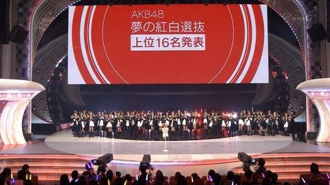 【AKB48総選挙】無料の投票と有料の総選挙、アイドルにとって重要なのはどちらの結果なのか?