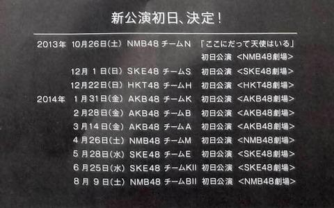 【悲報】SKE48チームS新公演が完全にスルーされる・・・