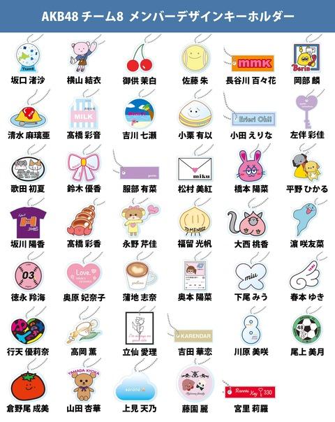 【AKB48】チーム8横山結衣さんの個別キーホルダーが授乳・・・