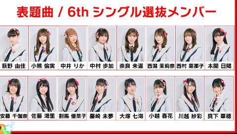 【NGT48】6thシングル選抜メンバー発表、センターは小越春花