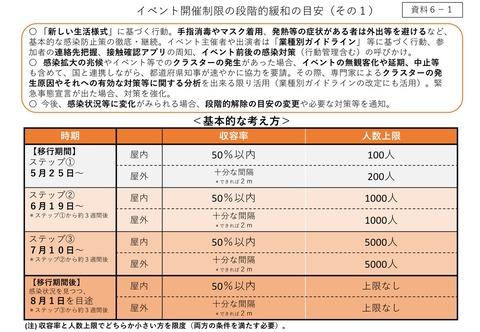 【AKB48G】イベント開催のガイドライン「大声を出さなければイベントをしてもいい」なら、口パクの劇場公演はすぐできるんじゃない?