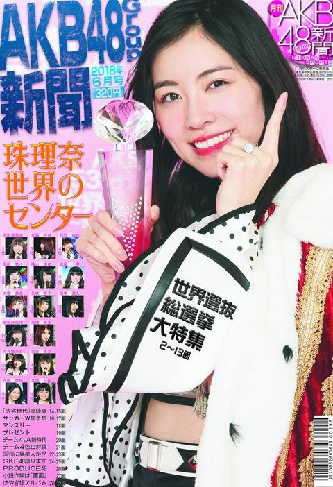 AKB48新聞の表紙にSKE48松井珠理奈!!!