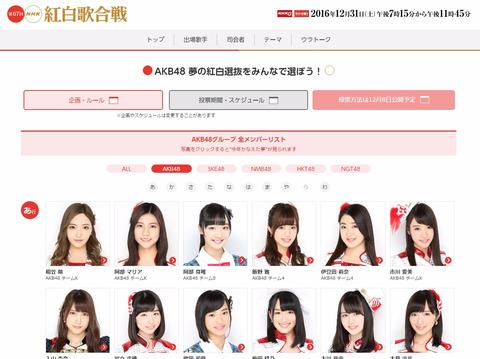 【AKB48】NHK紅白総選挙企画詳細&今年叶えた夢が公開