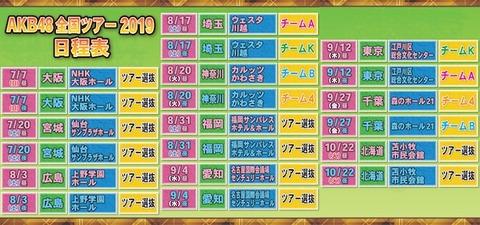【悲報】AKB48、ツアー選抜で臨む福岡コンサートでチケットが売れず当日券販売・・・