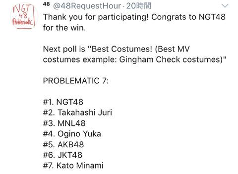 【NGT48】海外ファン「一番厄介が多いメンバーは誰?アンケート取ります」→NGT運営から一方的にブロックされてしまう
