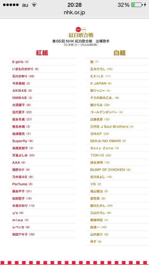 【NHK紅白歌合戦】AKB48・NMB48・乃木坂46が出場、SKE48・HKT48は落選