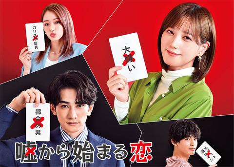 【AKB48】日テレドラマ「嘘から始まる恋」に小田えりな、群馬りあが出てるぞ(2)
