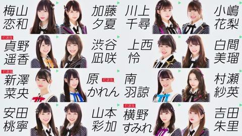 【朗報】NMB48、またまた4月スタートの地上波新番組が決定!!!