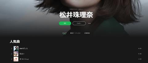 【AKB48G】Spotifyリスナーランキングがリアル過ぎるんだがwwwwww