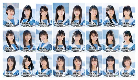 【STU48】2期生プロフィール写真キタ━━━━(゚∀゚)━━━━!!